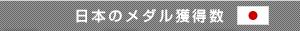 日本のメダル獲得数