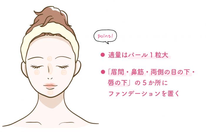 塗り方一つで雲泥の差…簡単に小顔になれる正しいファンデの使い方|美容ライター直伝モテ美容&メイク #21