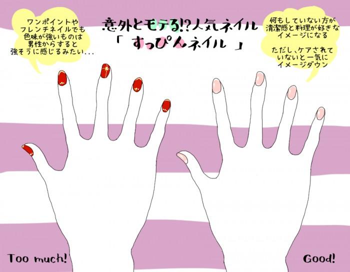 ネイルより素爪、ヒールより…? 実は人気が高い「男ウケポイント」3つ |スタイリストのファッション恋愛術 ♯76