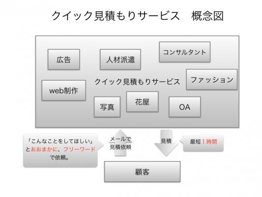 日本 タックス プランナー 協会