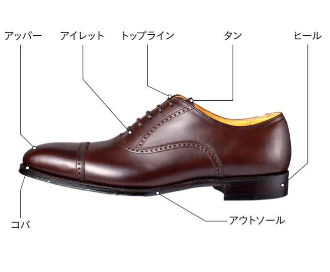 知っておきたい!革靴の部位名称と選び方