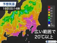 横浜 気温