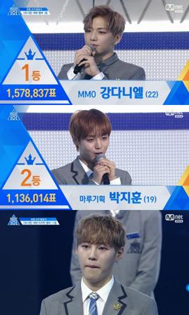 韓国Mnetの国民的ボーイズグループ育成番組「プロデュース101 シーズン2」の練習生の中からついにデビューメンバー11人が決定した。(提供:OSEN)
