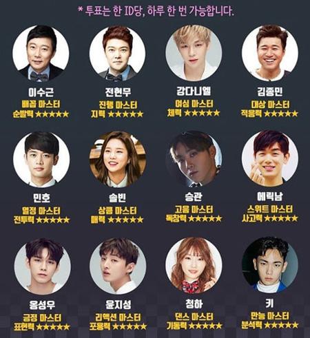 「Wanna One」ユン・ジソン&「SEVENTEEN」スングァン、「マスターキー」出演へ(提供:OSEN)