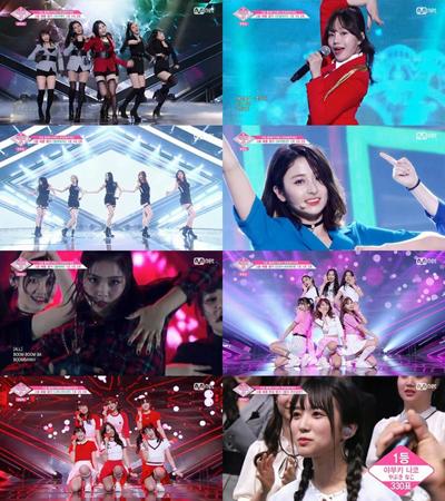 グローバルアイドル育成プロジェクトMnet「PRODUCE 48」が、日韓での話題性の高さを立証した。(提供:news1)