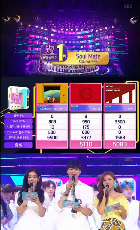 ジコ(Block B)がSBS「人気歌謡」で1位を獲得した。(提供:OSEN)