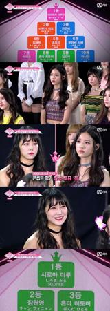 韓国Mnet「PRODUCE 48」の最終関門ファイナル生放送に進出するため、最後のコンセプト評価ステージが公開され、視聴者の関心も高まった。(提供:news1)
