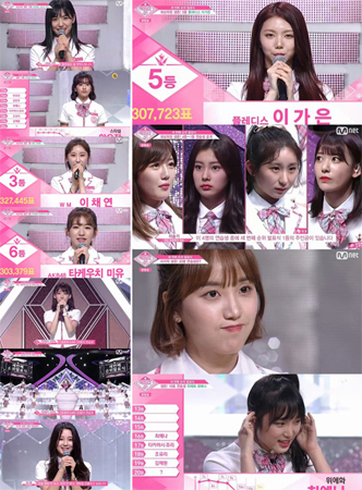 「PRODUCE 48」、3度目の順位発表式で韓国人5人・日本人7人がデビュー圏内に(提供:OSEN)