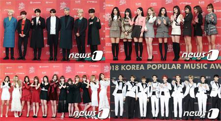 「防弾少年団」から「IZ*ONE」まで…専門家25人が選定した今年期待のK-POPアイドルTOP4(提供:news1)