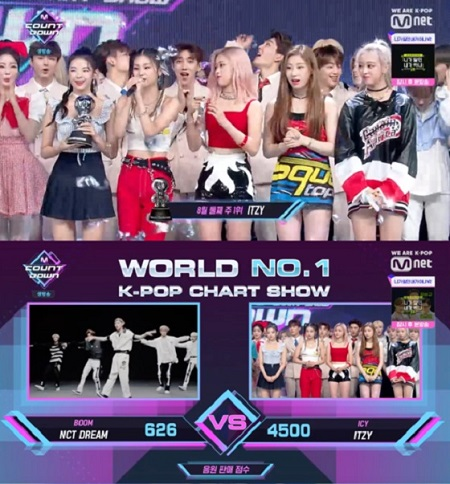 """ガールズグループ「ITZY」が、Mnetの音楽番組""""M COUNTDOWN""""で「NCT DREAM」を抑え1位となった。(提供:OSEN)"""